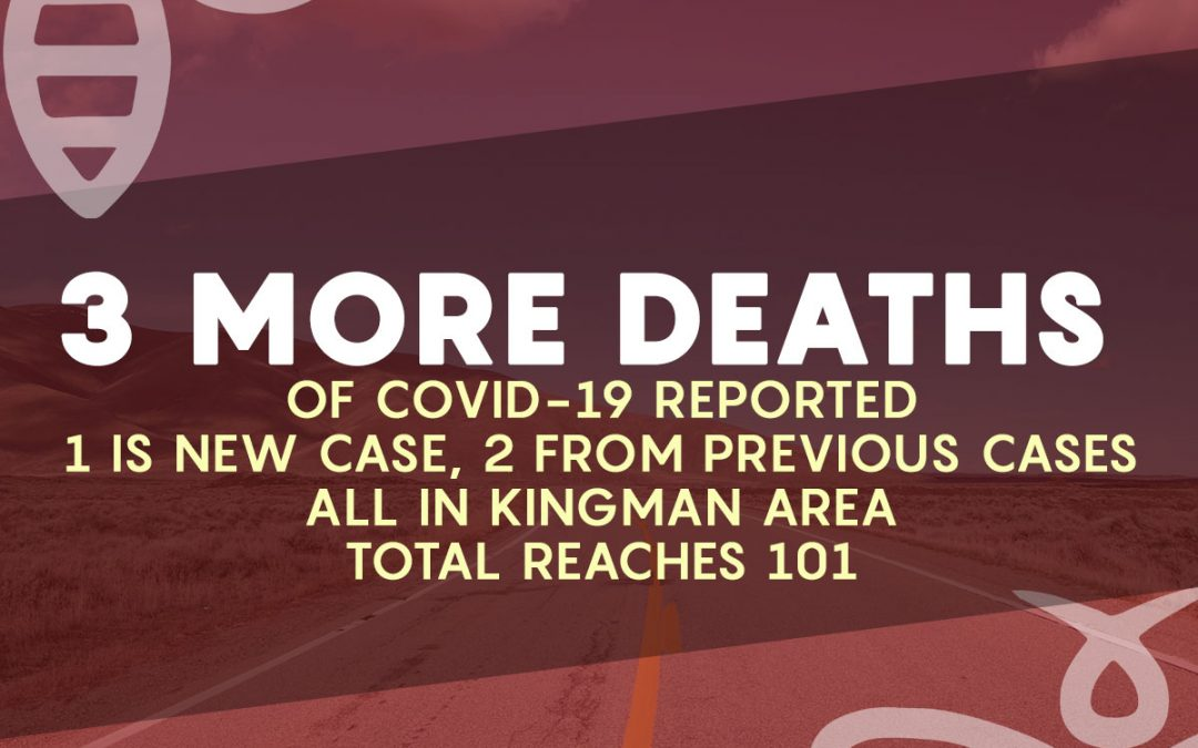 There Are 3 More Deaths of COVID-19 Reported