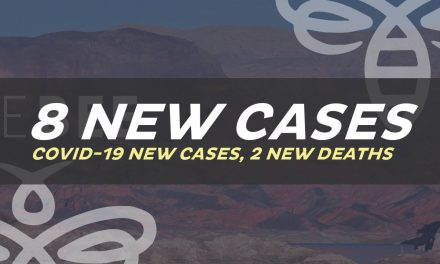 Eight New COVID-19 Cases, Two More Deaths  All of Them in Kingman Area