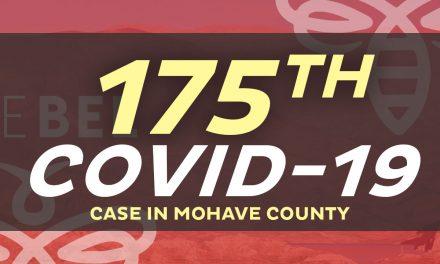Ten New COVID-19 Cases Plus 3 Deaths Total Positives Now 175