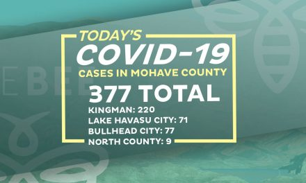 13 New COVID-19 Cases & 2 new deaths