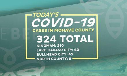 21 New COVID-19 Cases