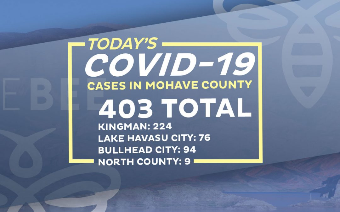 Six New COVID-19 Cases and One Death