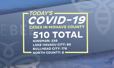 Six New COVID-19 Cases, 5 in Bullhead City and 1 in Kingman