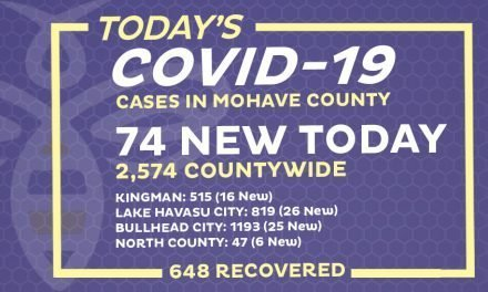 74 New COVID-19 Cases