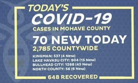 70 New COVID-19 Cases