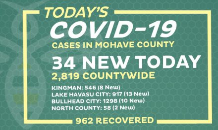 34 New COVID-19 Cases (962 Recovered)
