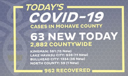 63 New COVID-19 Cases