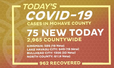 75 New COVID-19 Cases (Newly Reconciled)