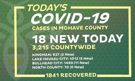 18 New COVID-19 Cases (1841 Recovered)