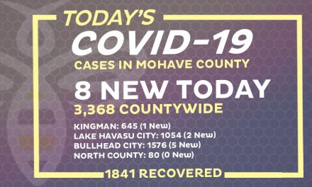 8 New COVID-19 Cases