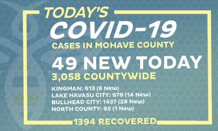 49 New COVID-19 Cases
