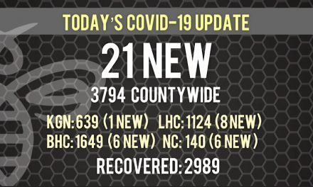 21 New COVID-19 Cases
