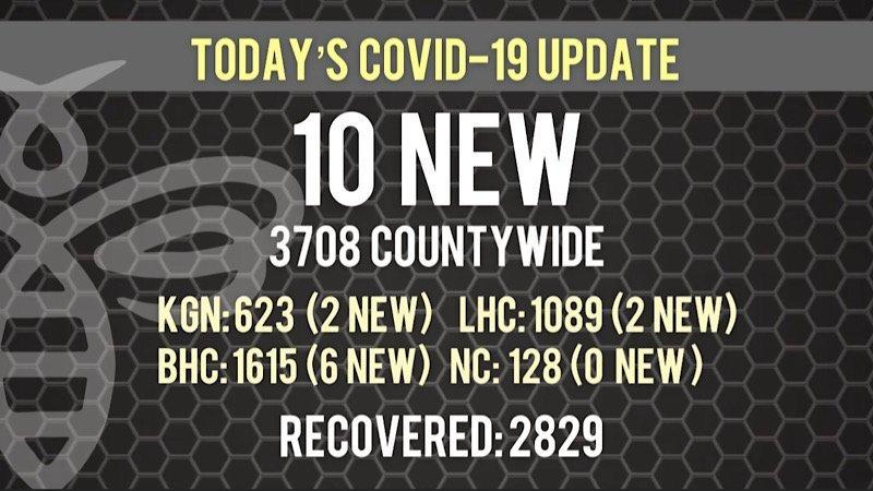 10 COVID-19 Cases