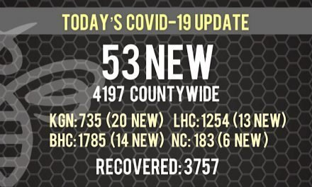 Largest new positive COVID case count since July 31st