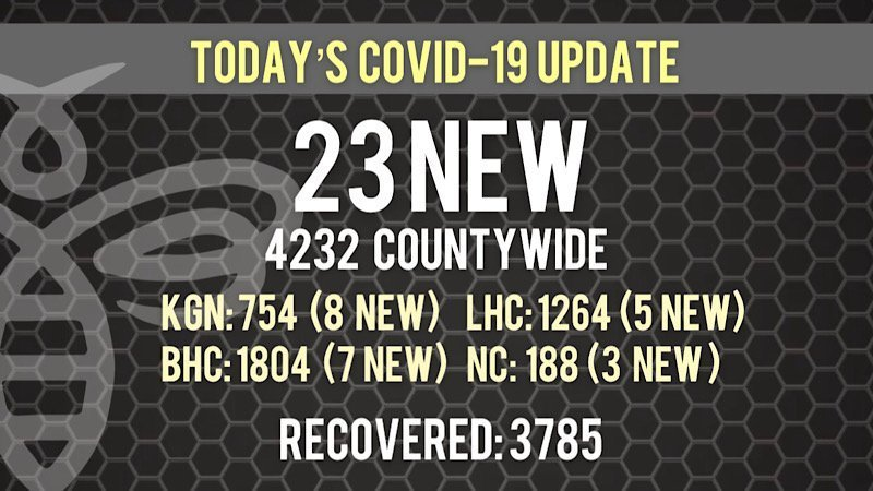 23 New COVID-19 Cases