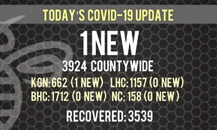 Only 1 New COVID-19 Case