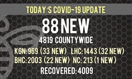 88 New COVID-19 Cases