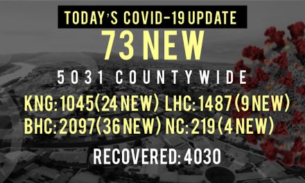 73 New COVID-19 Cases