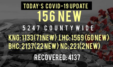 Highest Daily Count for New COVID-19 Cases