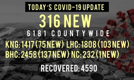 316 New COVID-19 Cases