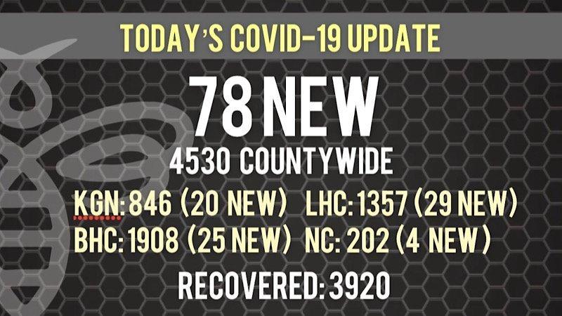 78 New COVID-19 Cases