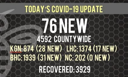 76 New COVID-19 Cases