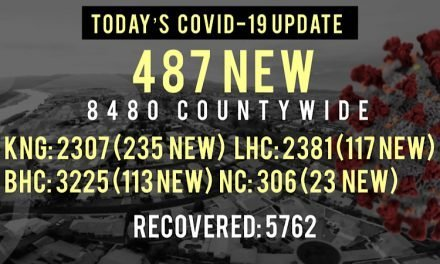 487 New COVID-19 Cases in Mohave County