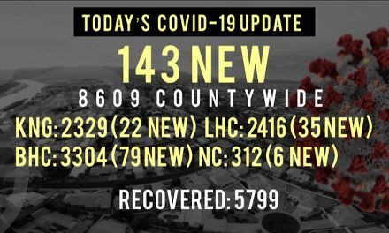 143 New COVID-19 Cases Reported Today in Mohave County