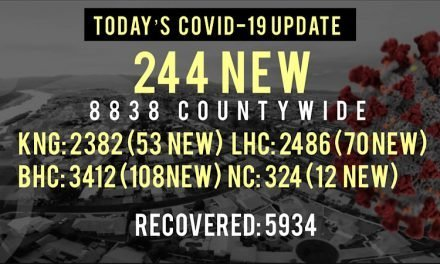 244 New COVID-19 Cases Reported Today in Mohave County