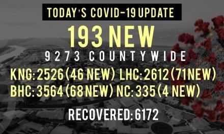 193 New COVID-19 Cases Reported Today in Mohave County