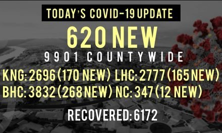 620 New COVID-19 Cases Reported in Mohave County