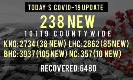 238 New COVID-19 Cases Reported Today
