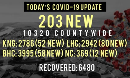 203 New COVID-19 Cases Reported Today in Mohave County