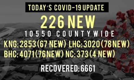 226 New COVID-19 Cases Reported Today(Thursday)
