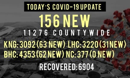 156 New COVID-19 Cases Reported Today in Mohave County