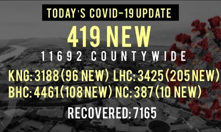 Largest Single Day Covid-19 Case Report in Mohave County