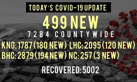499 New COVID-19 Cases Reported in Mohave County