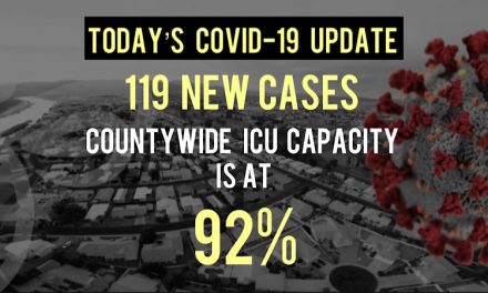 Countywide ICU Capacity is at 92%