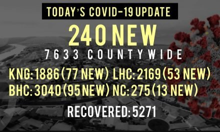 240 New COVID-19 Cases Reported Today in Mohave County