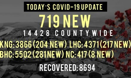 719 New COVID-19 Cases Reported Since Friday Noon in Mohave County