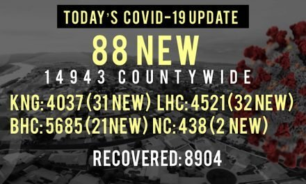 88 New COVID-19 Cases Reported Today in Mohave County