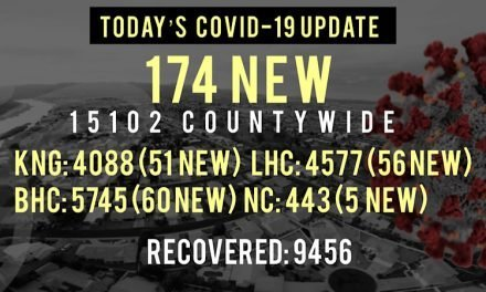 174 New COVID-19 Cases Reported Today in Mohave County