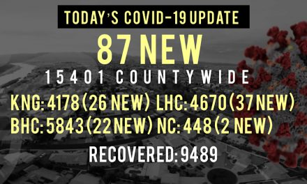 87 New COVID-19 Cases Reported Today in Mohave County