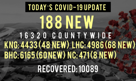 188 New COVID-19 Cases Reported Today in Mohave County