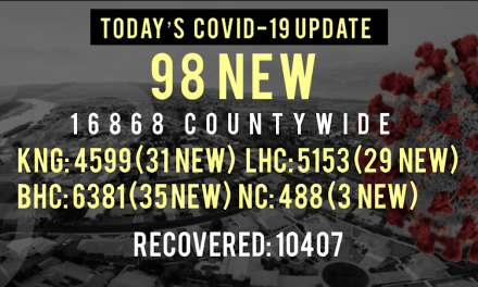 98 New COVID-19 Cases Reported Today in Mohave County