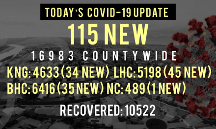 115 New COVID-19 Cases Reported Today in Mohave County