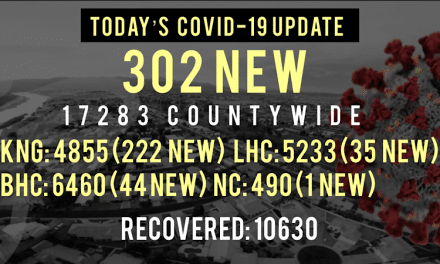 302 New COVID-19 Cases Reported Today in Mohave County
