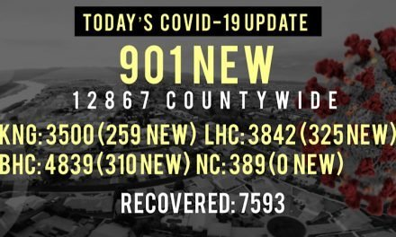 901 New COVID-19 Cases Reported in Mohave County