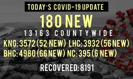 Single Day Record in Mohave County for COVID-19 Deaths
