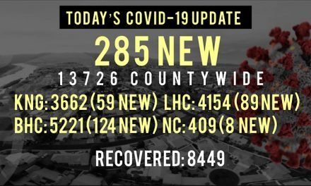 285 New COVID-19 Cases Reported Today in Mohave County
